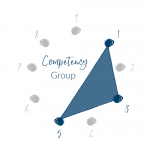 competency group for enneagram harmonic groups