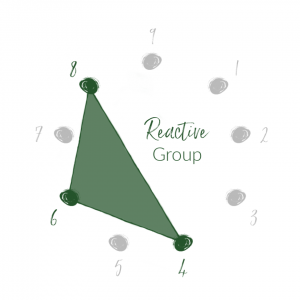 reactive group for enneagram harmonic groups