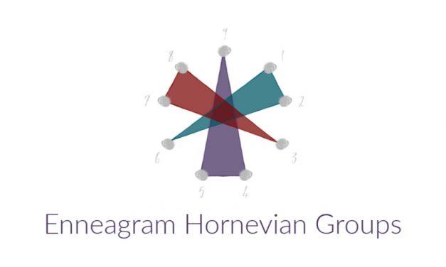 Enneagram Hornevian Groups