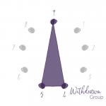 enneagram withdrawn group