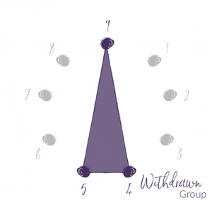 enneagram withdrawn group