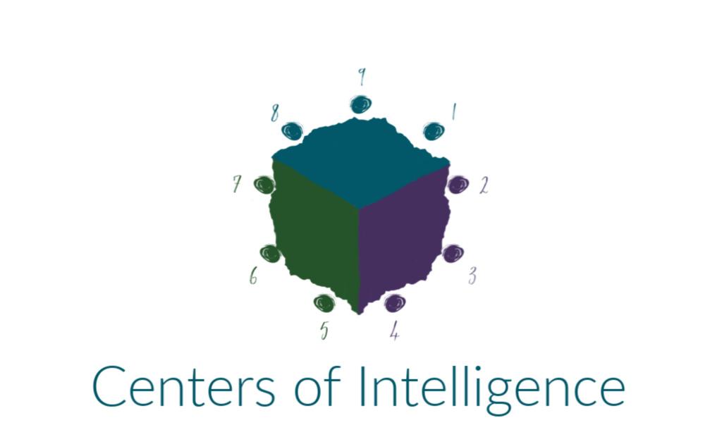 Enneagram Centers of Intelligence