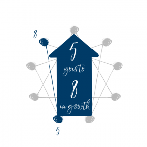 growth for enneagram 5