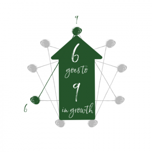 growth for enneagram 6