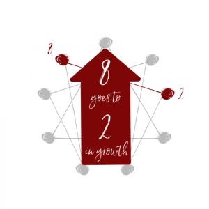 growth for enneagram 8